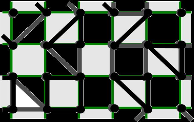 commuting_qubits